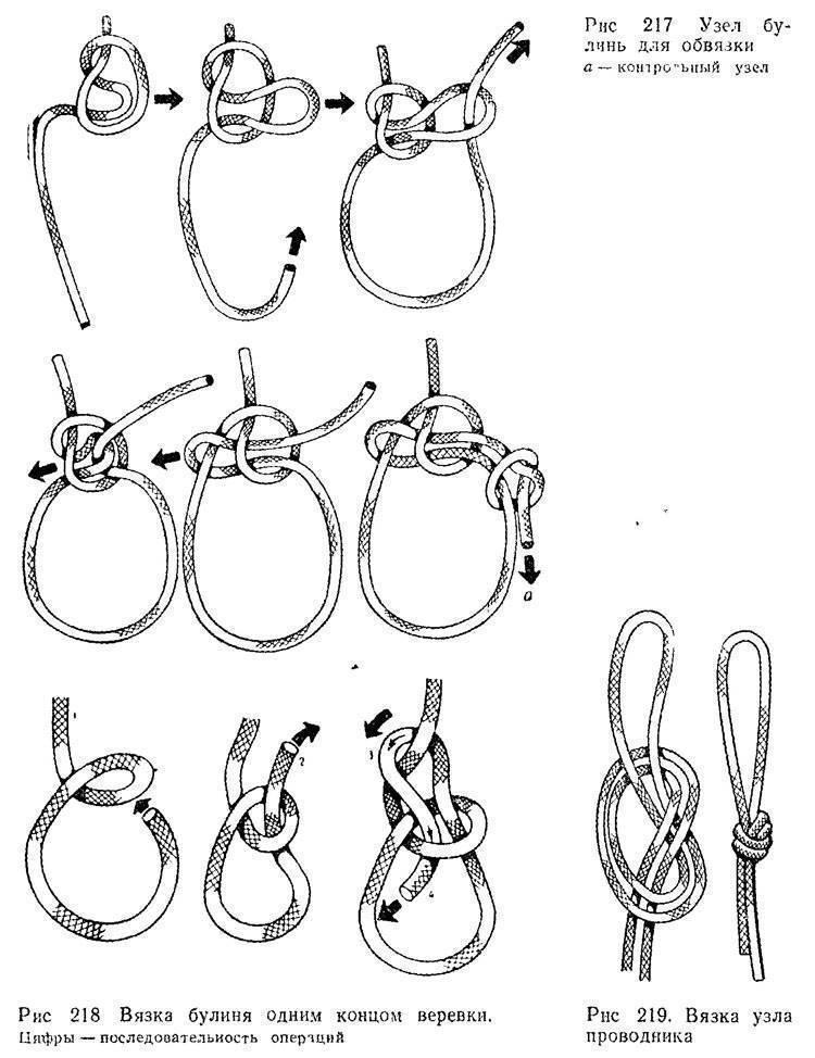 Основные виды морских узлов и как их вязать