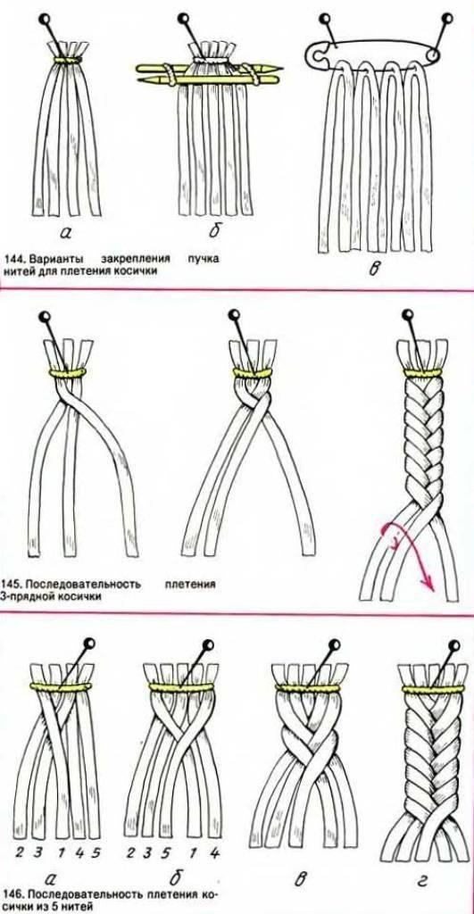 Как научиться самой себе плести косы: распространенные техники, особенности плетения на себе, примеры с фото, советы парикмахеров - janet.ru