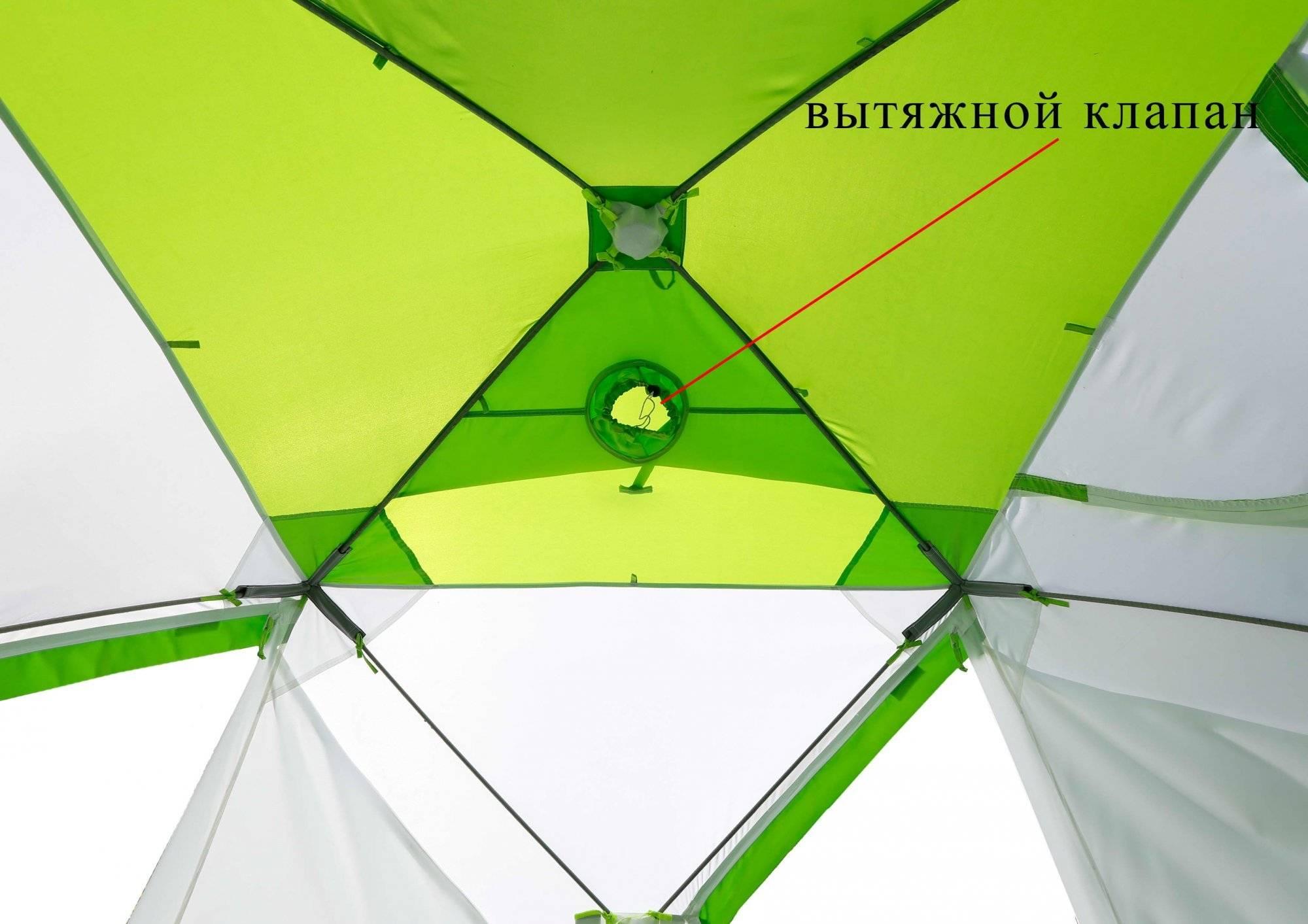 Как выбрать палатку для отдыха на природе - советы профессионалов