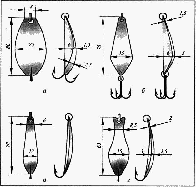 Блесна своими руками для рыбалки – инструкция с картинками [2019]