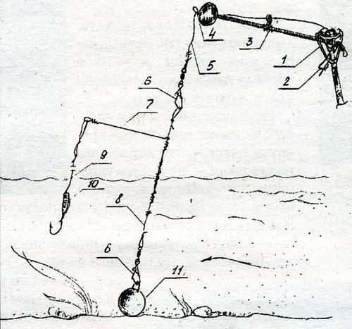 Ловля судака в отвес с лодки: (снасти, место, время и техника ловли)