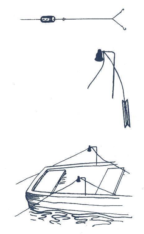 Правильная фидерная оснастка на леща – снасти, монтажи и кормушки