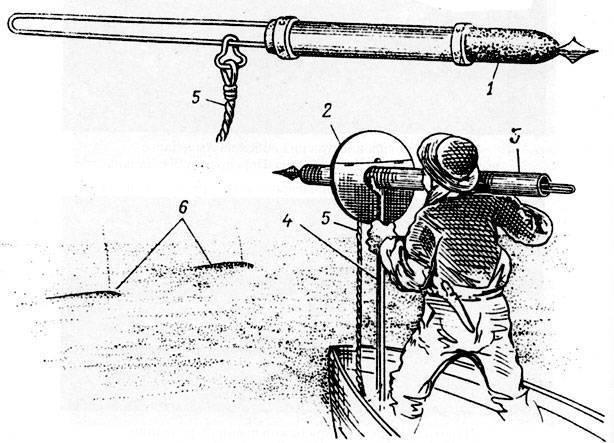 Гарпуны для подводной охоты - виды, цена и как сделать своими руками