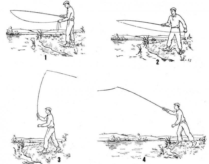 Ловля леща на поплавочную удочку: как правильно оснастить удилище