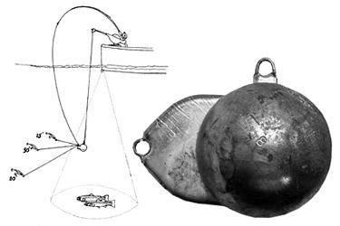 Даунриггеры: груз и установка на лодку из пвх, как сделать своими руками, scotty и другие производители, принцип работы и ловля на даунриггер