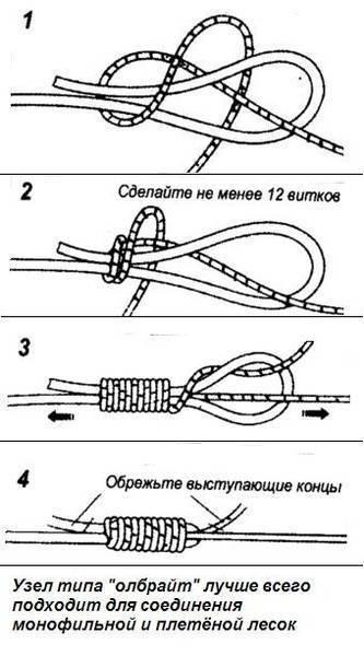 Леска или плетенка для спиннинга? лучшая плетенка для спиннинга?