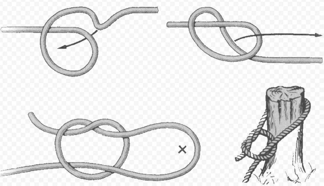Виды вязки узла удавки: как вязать удавку на опоре, затягивающую и обычную, использование в рыбалке   berlogakarelia.ru
