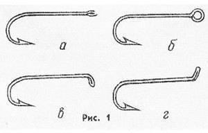 Нахлыстовые мушки: виды, вязание и техника ловли