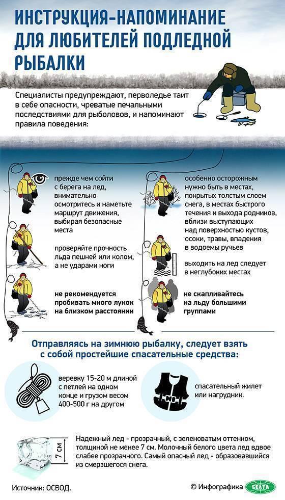 """Презентация на тему: """"меры безопасности и правила поведения на льду. меры безопасности и правила поведения на льду * * * * * * * * * * * * * * * * * * * * * * * * * * * * *"""". скачать бесплатно и без регистрации."""