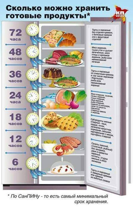 Сколько хранится копченая рыба в холодильнике: можно ли замораживать холодного или горячего копчения, срок годности