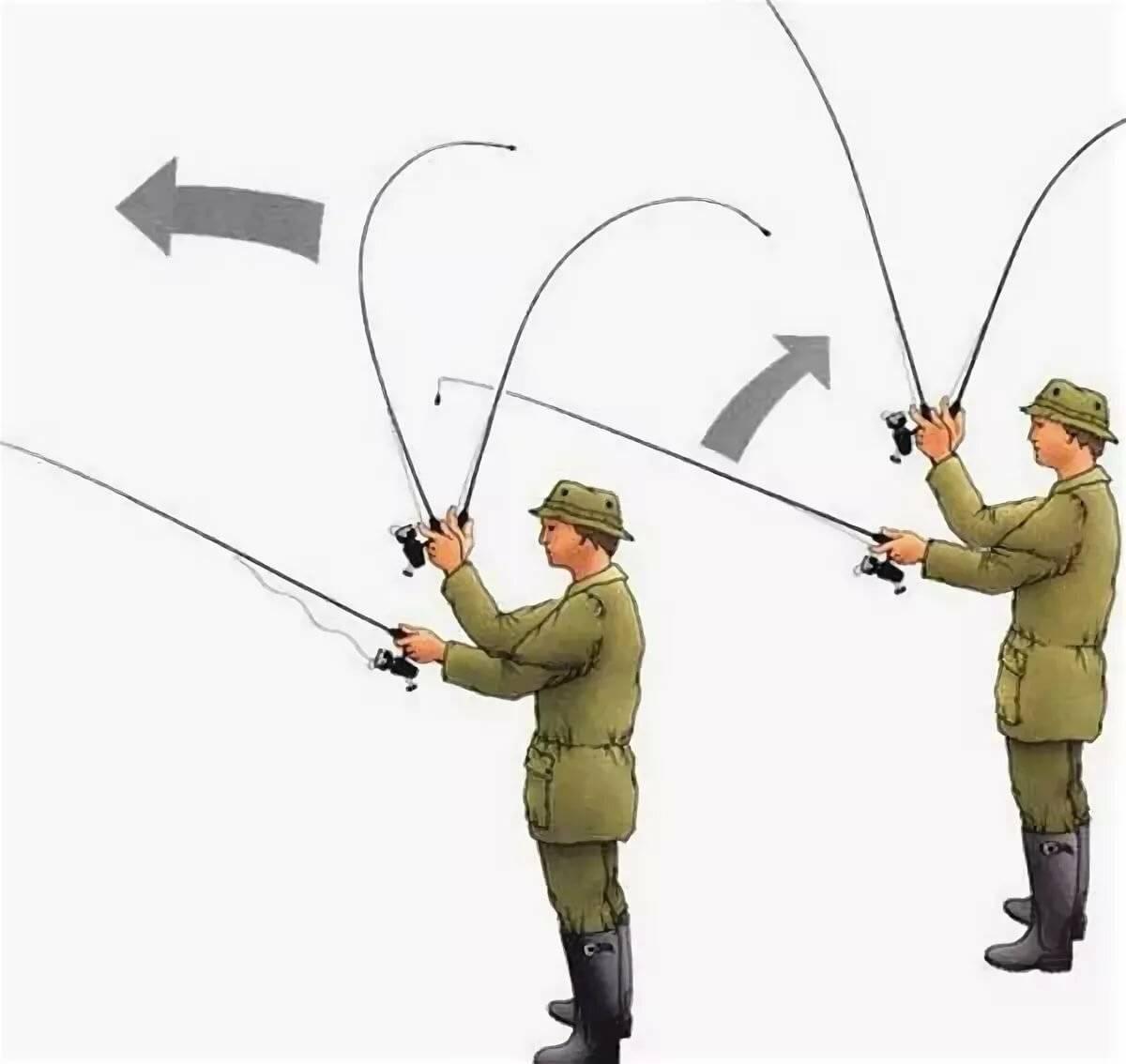Как правильно кидать фидер, как правильно держать леску