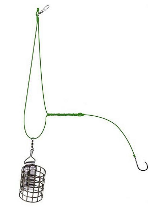 Использование и изготовление несимметричной петли для фидера