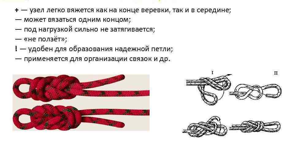 Как правильно вязать узел возьмерка?