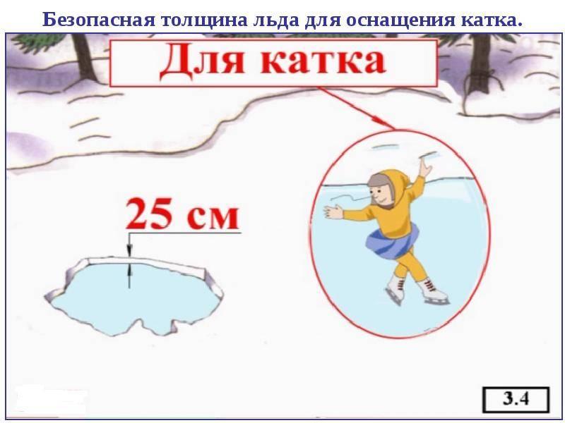 Безопасная толщина льда для рыбалки: какая толщина выдерживает человека