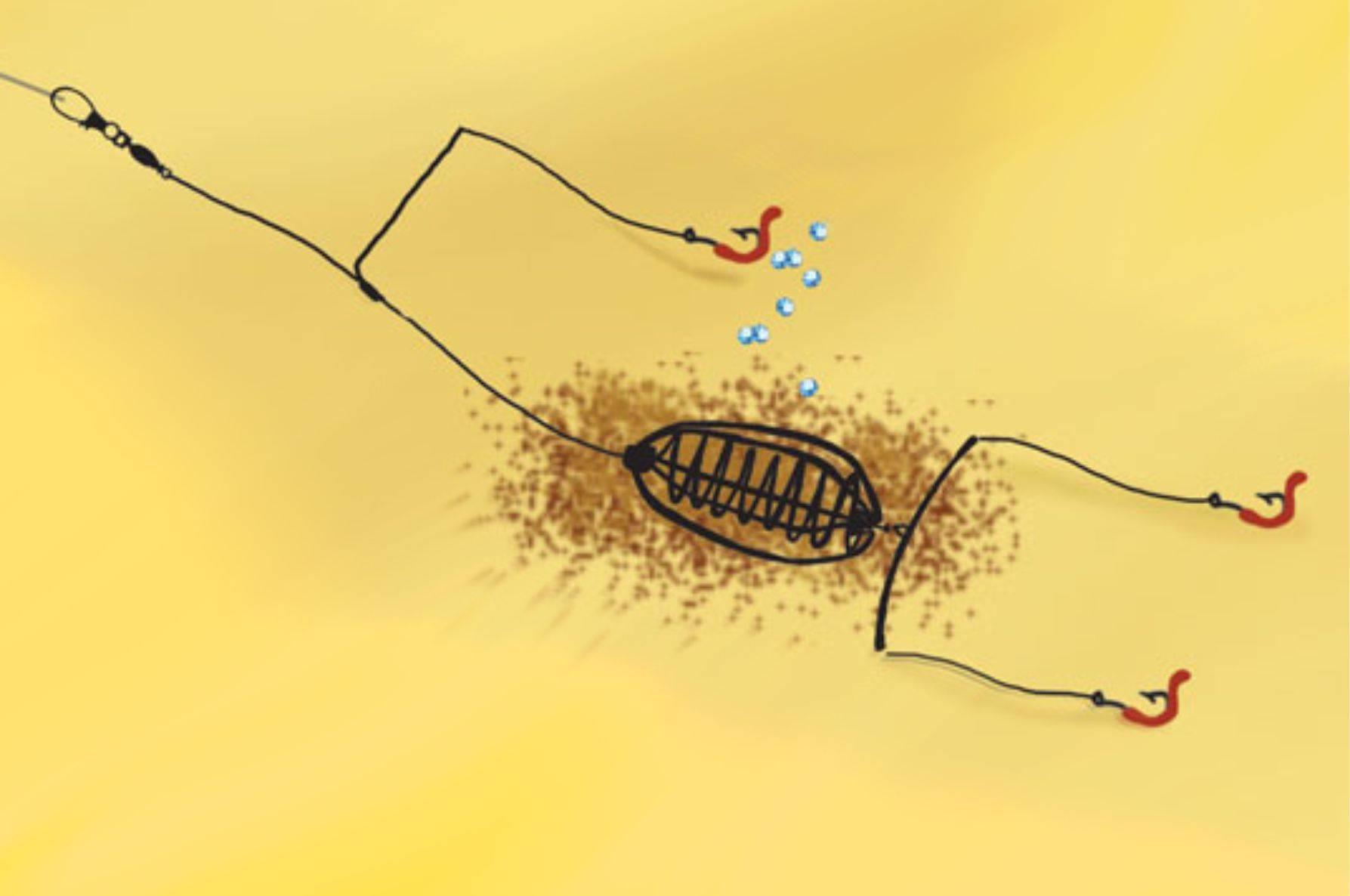 Рыбалка на донку: как сделать донку с кормушкой, применение и разновидности донной снасти