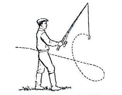 Как забрасывать спиннинг – советы начинающему спиннингисту