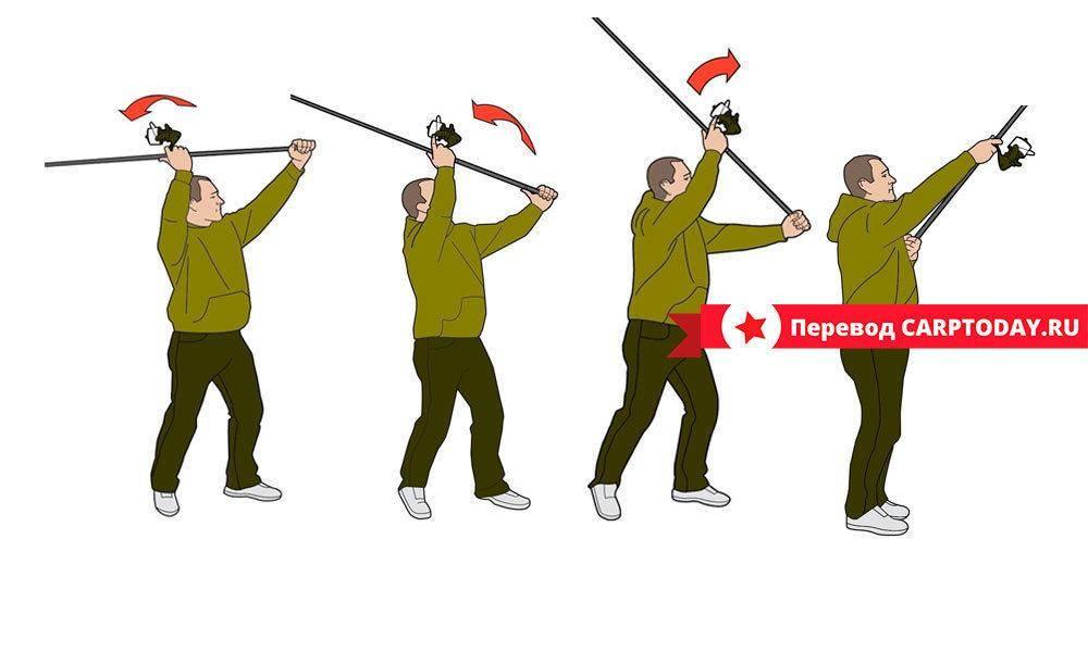 Карпфишинг для начинающих - правильные снасти и оснастки, видео по тактике ловли