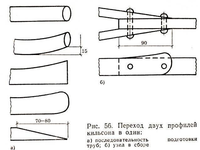 Байдарка своими руками: чертежи самодельной байдарки из фанеры. как сделать ее из пвх-труб и стретч-пленки? постройка разборной байдарки