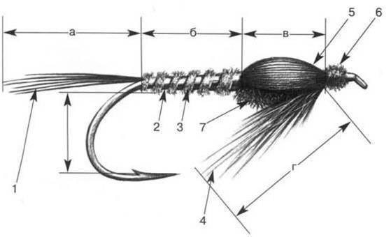 Способы вязания мушек
