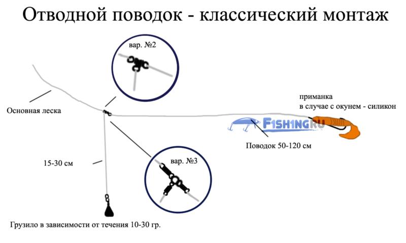 Отводной поводок на окуня: монтаж и способы ловли