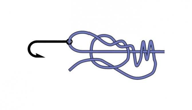 Безузловое соединение плетенки - монтаж писпособления, плюсы и минусы метода