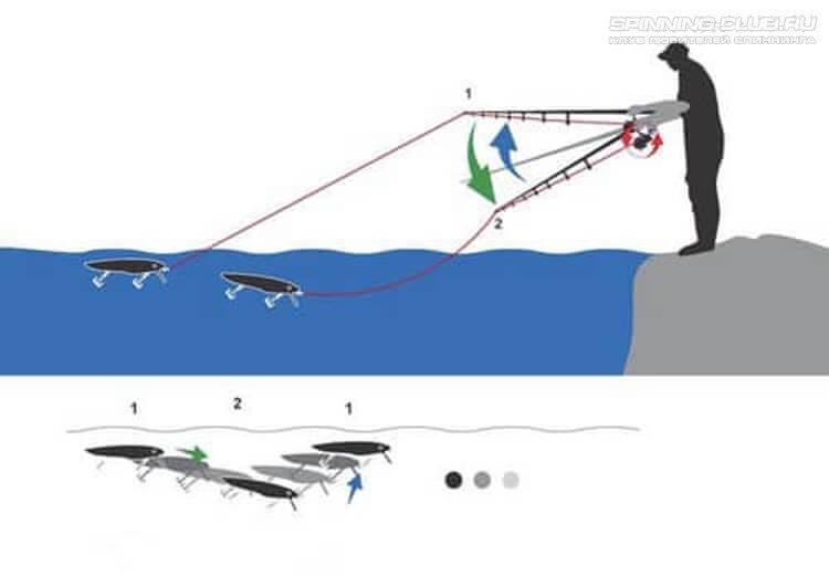 Ловля щуки осенью на спиннинг: как правильно делать проводку