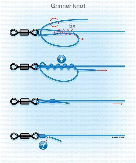 Лучшие узлы для привязывания вертлюжка к основной леске