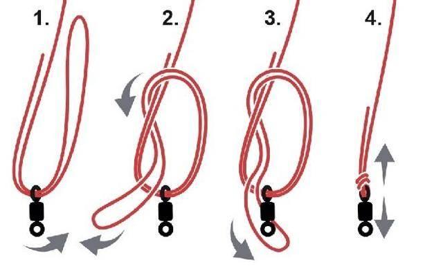 Как качественно привязывать вертлюжки к основной леске: особенности вязки и разновидности узлов