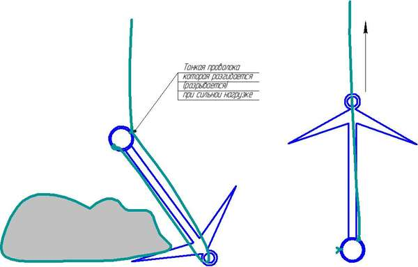 Как своими руками сделать якорь для пвх лодки - чертежи и особенности изготовления