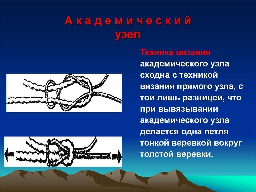 Академический узел: как вязать, схема, пошаговая вязка на одной веревке (видео)