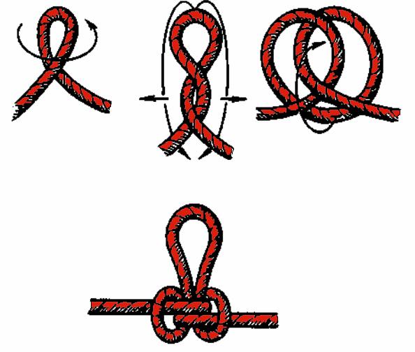 Особенности применения кровавого узла, история названия