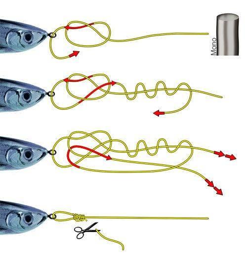 Ловля форели на спиннинг: выбор снастей и приманок, секреты рыбалки