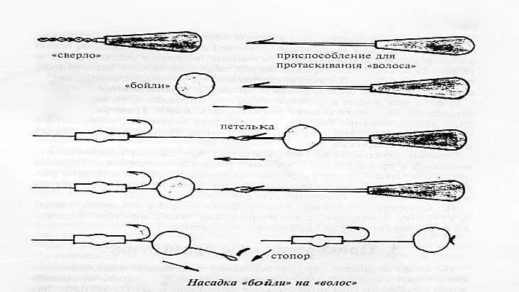 Ловля на спиннинг зимой: особенности, оснастка, техника и тактика