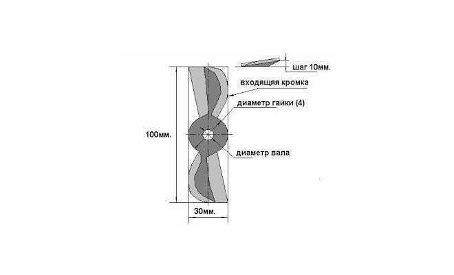 Самодельные лодочные моторы из триммера — варианты переделки