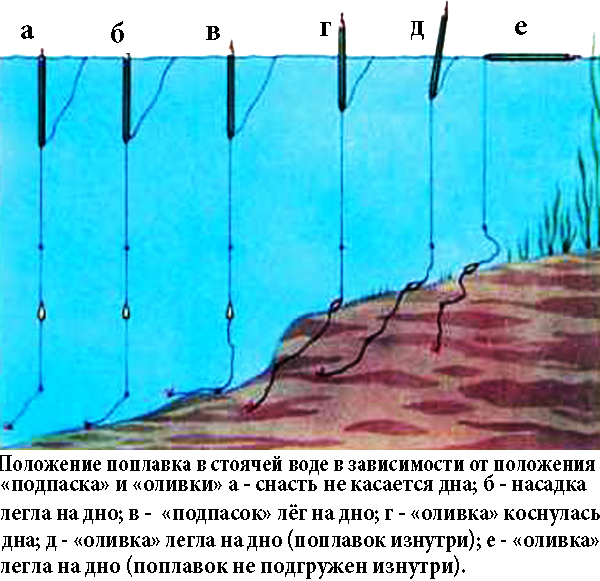 Скользящий поплавок и способы его оснатки