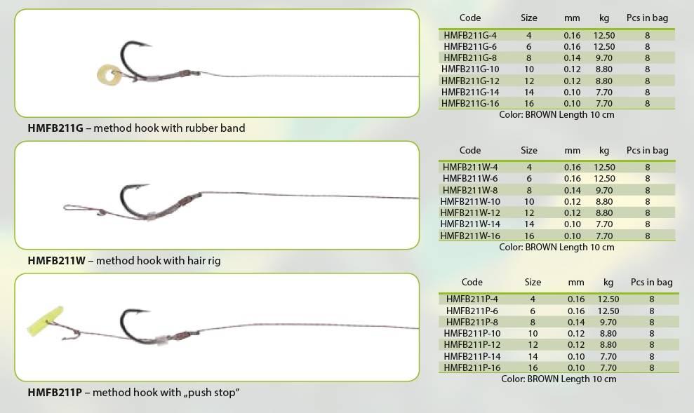 Характеристики поводков для фидера, и их изготовление своими руками