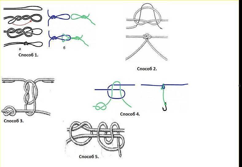 Как привязать крючок к леске – правильные узлы