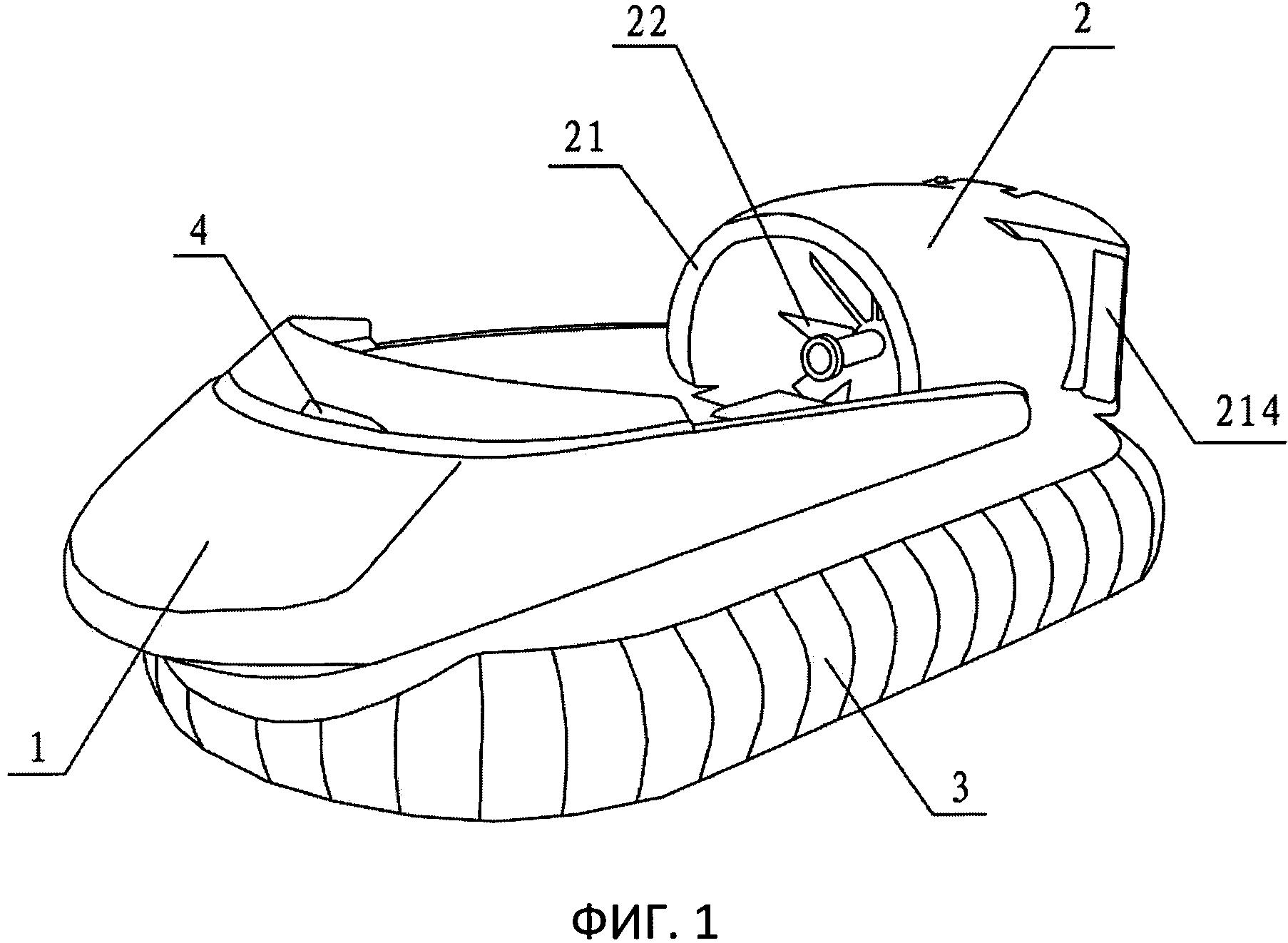 Свп своими руками - технические характеристики судна на воздушной подушке, процесс изготовления