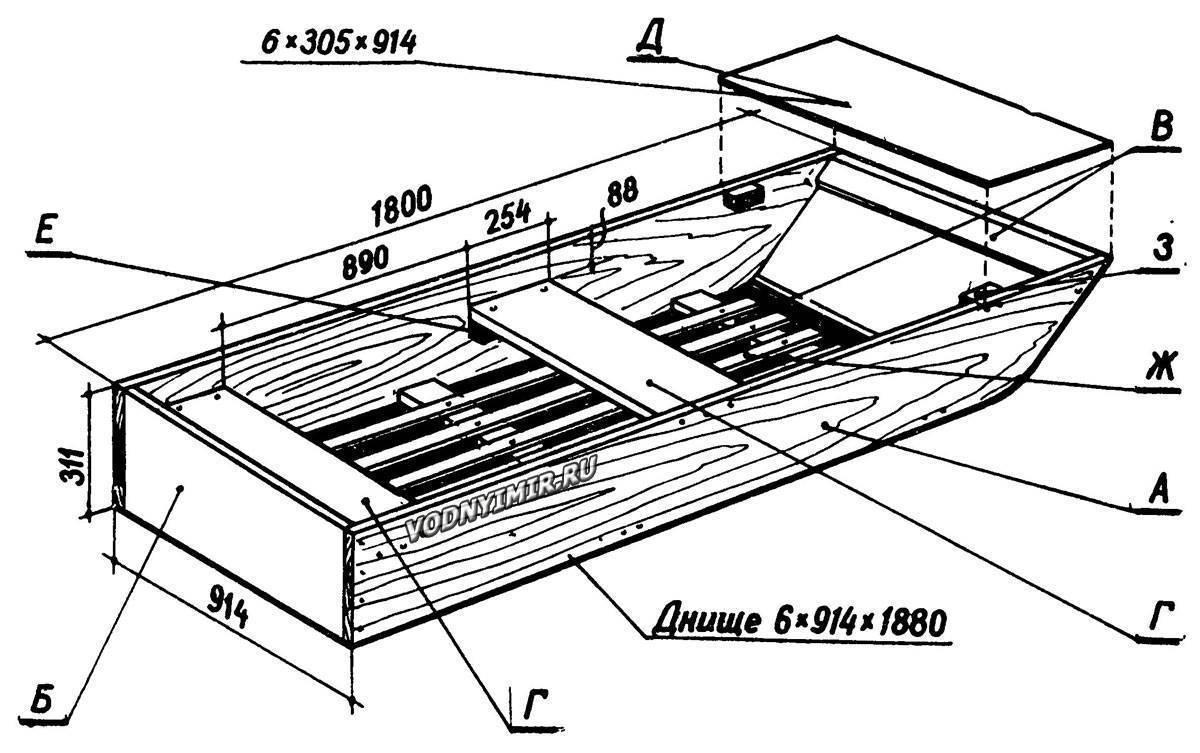 Лодка из одного листа фанеры - проект, чертежи, эскизы и описание технологии изготовления лодки из одного листа фанеры