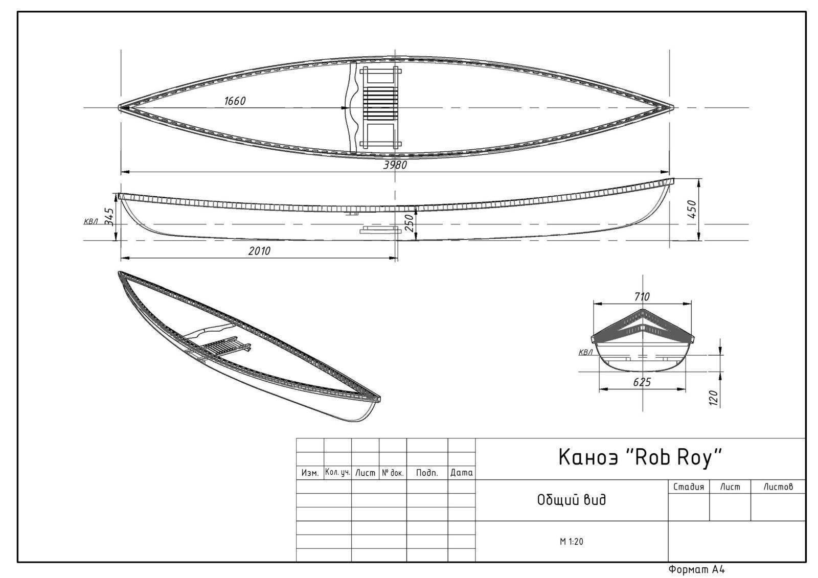 Как сделать каяк для рыбалки своими руками: чертежи