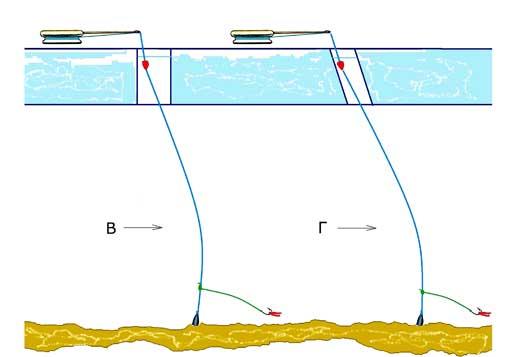 Как оснастить зимнюю удочку с поплавком: принцип сборки снасти