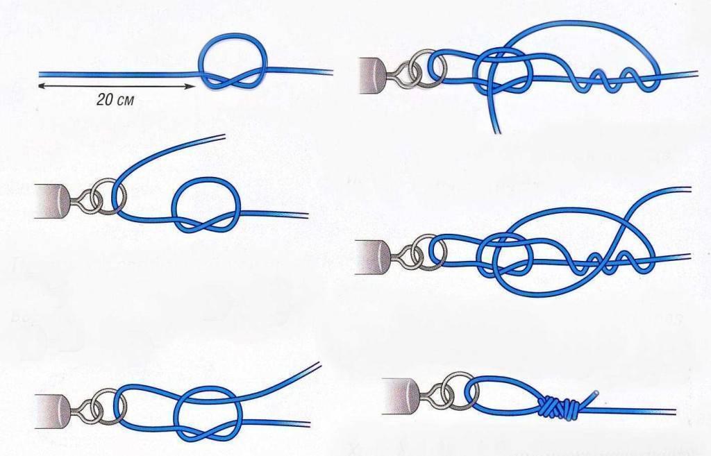 Как правильно привязать поводок к основной леске, вязание рыболовных узлов