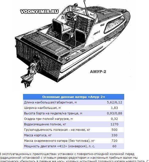 Русский сухогруз «река-море» типа «Амур» — MYSTERY K — вмерз в лед в Азовском море (ФОТО)