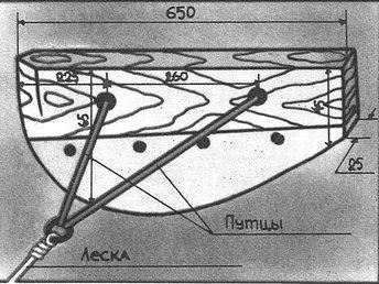 Самые ядовитые змеи в мире   new-science.ru