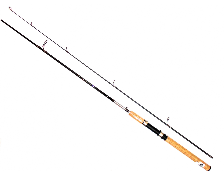 Как выбрать спиннинг для начинающих рыбаков?