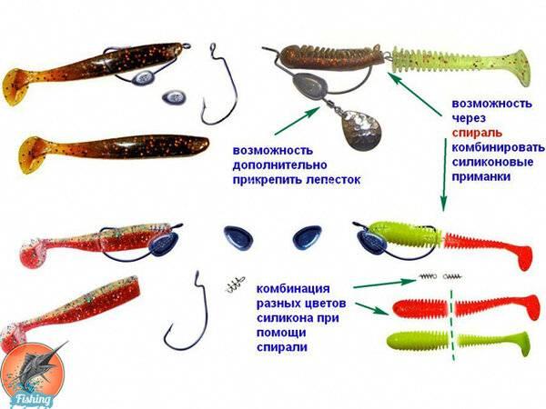 ᐉ ловля щуки на джиг – особенности монтажей и разных моделей силиконовых приманок - ✅ ribalka-snasti.ru