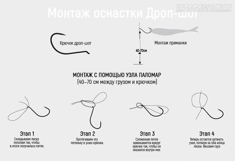 Оснастка дроп шот на судака, окуня и других хищников