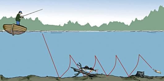 Как ловить на спиннинг с берега