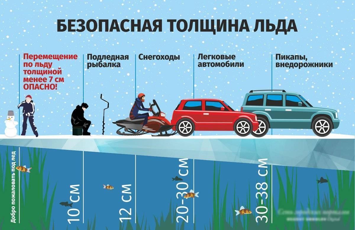 Толщина льда для рыбалки: когда можно выходить, правильное передвижение и безопасные величины ледяной корки
