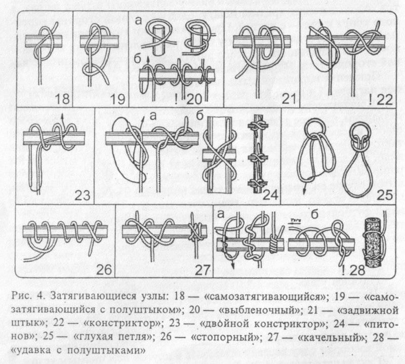Узлы применяемые в альпинизме: восьмерка, булинь и д.р.   alpagama